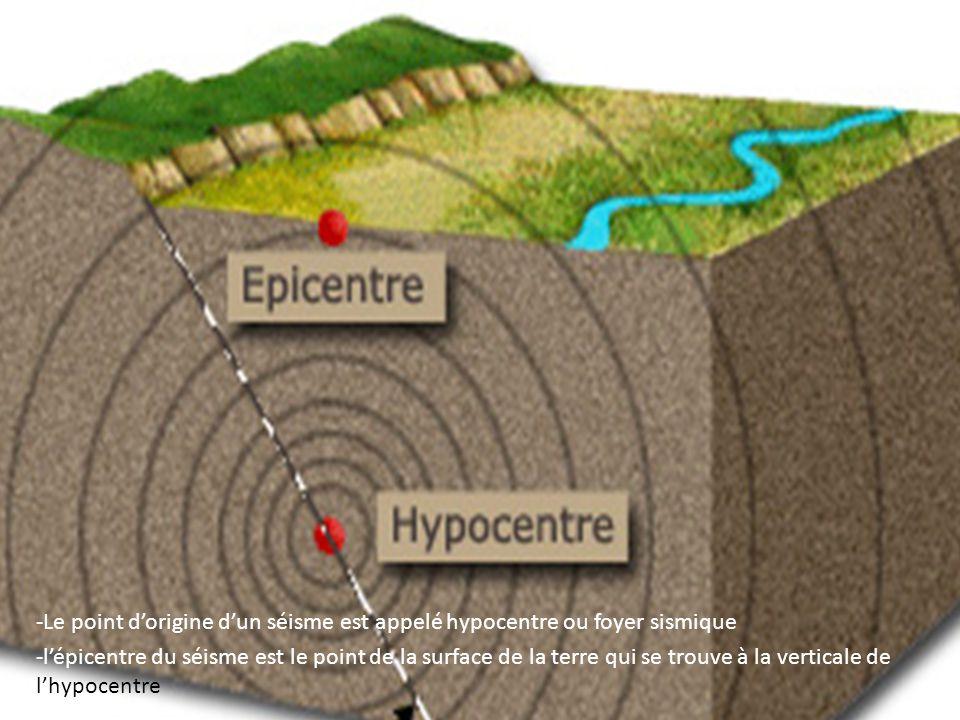 -Le point d'origine d'un séisme est appelé hypocentre ou foyer sismique