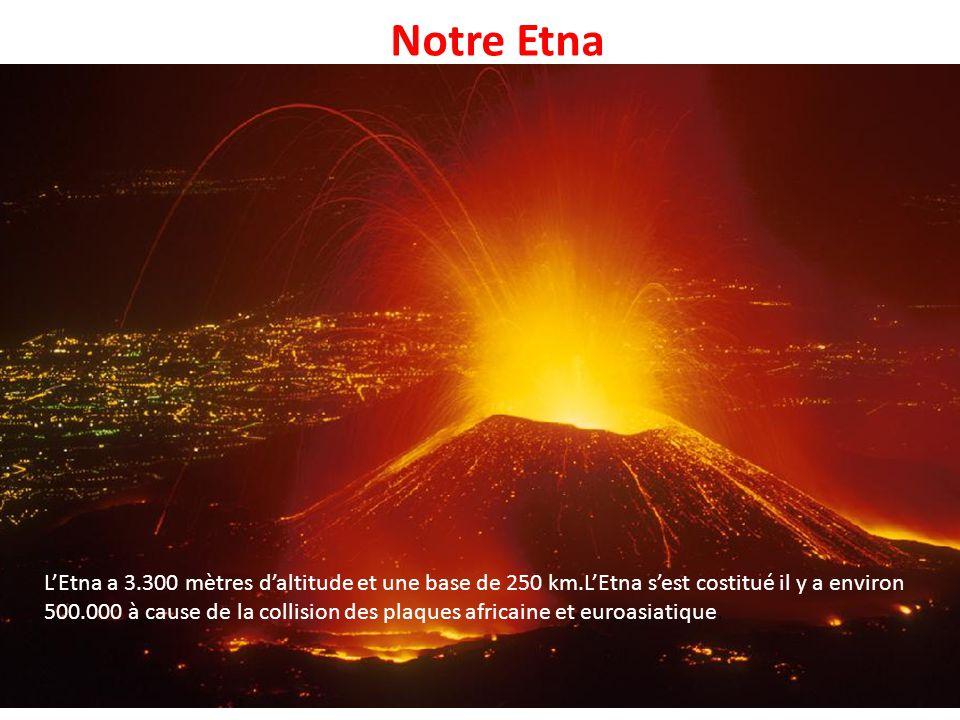 Notre Etna