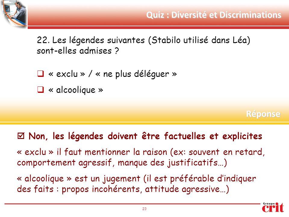 Quiz : Diversité et Discriminations