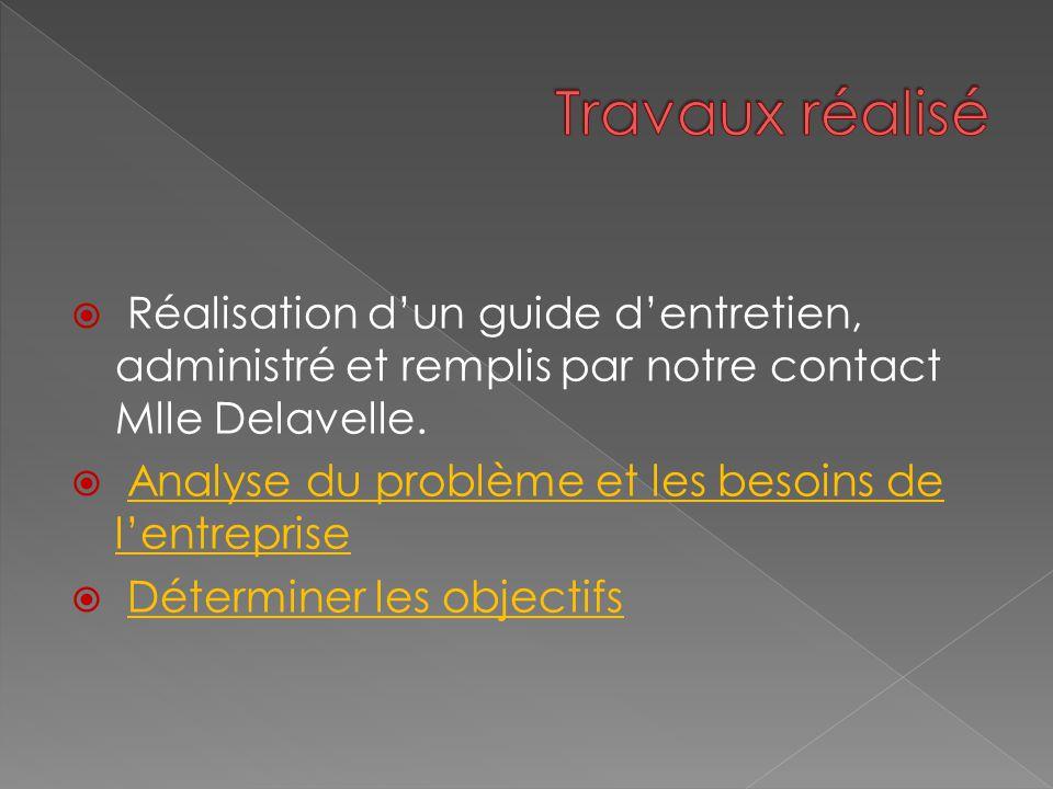 Travaux réalisé Réalisation d'un guide d'entretien, administré et remplis par notre contact Mlle Delavelle.