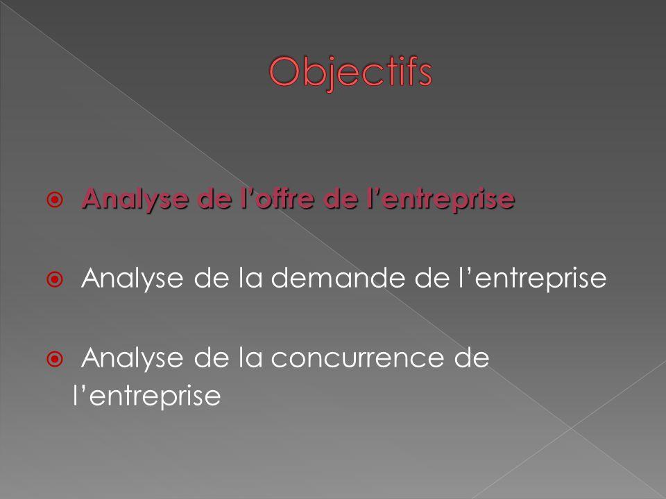 Objectifs Analyse de l'offre de l'entreprise