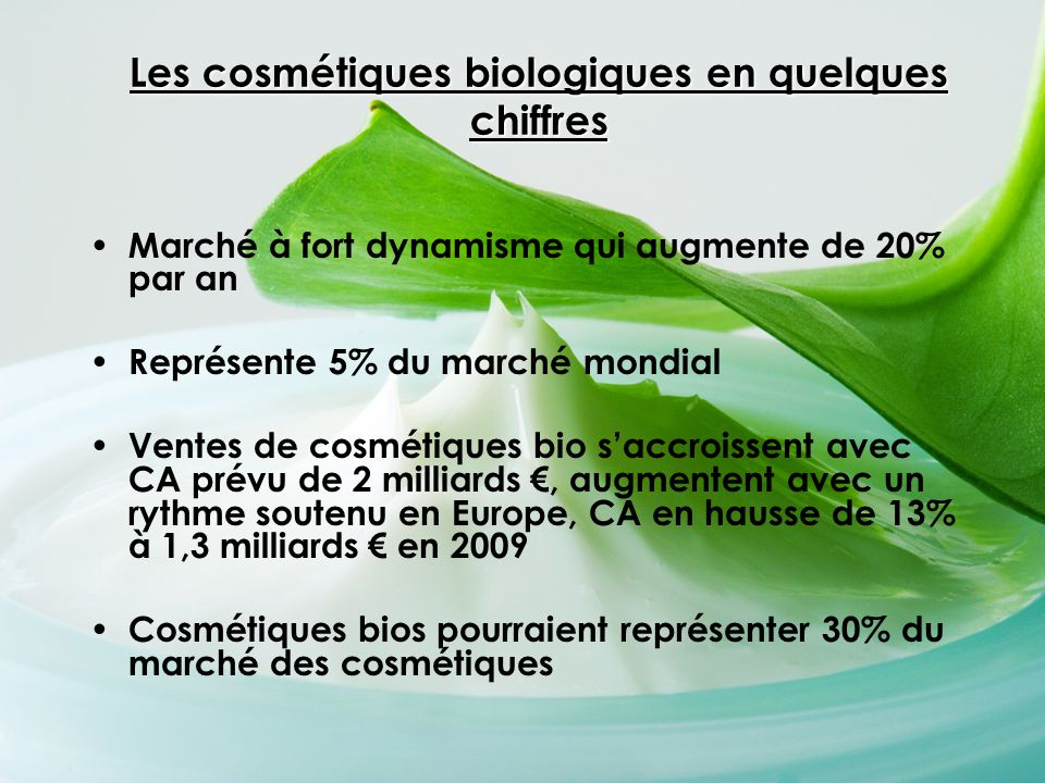 Les cosmétiques biologiques en quelques chiffres