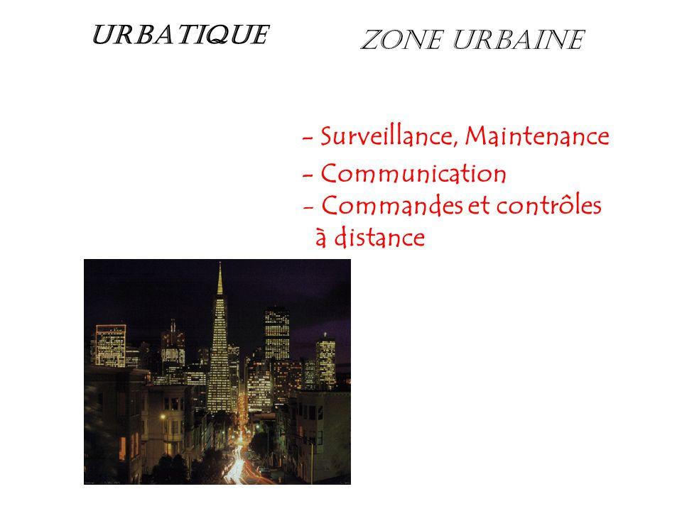 URBATIQUE ZONE URBAINE. - Surveillance, Maintenance.