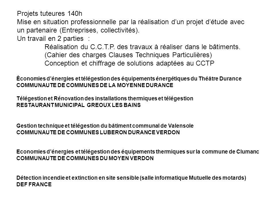 Réalisation du C.C.T.P. des travaux à réaliser dans le bâtiments.