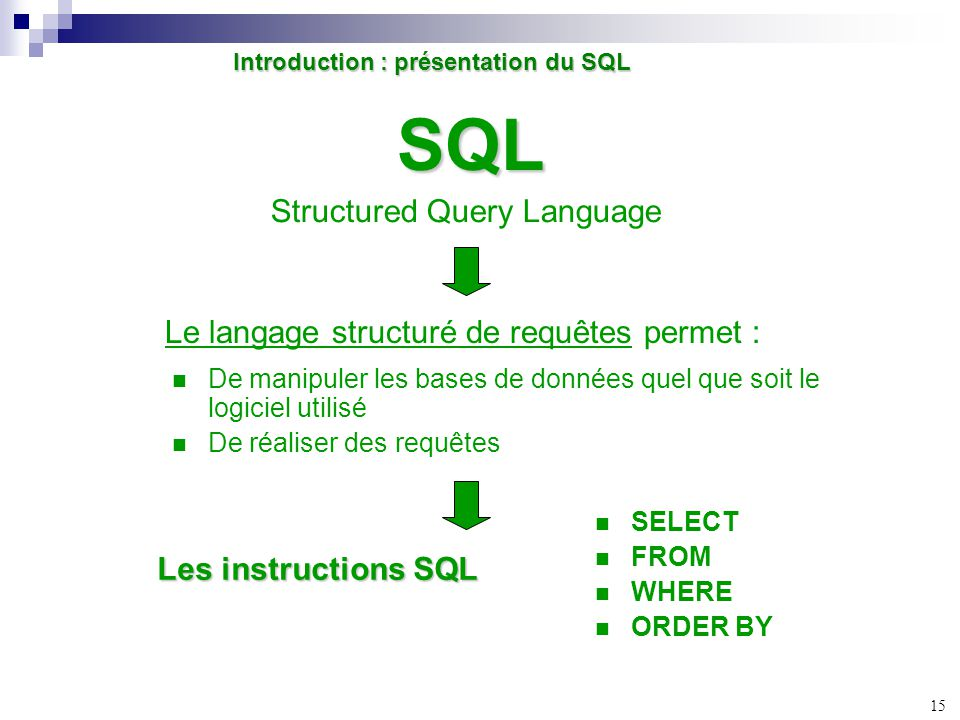 Introduction : présentation du SQL