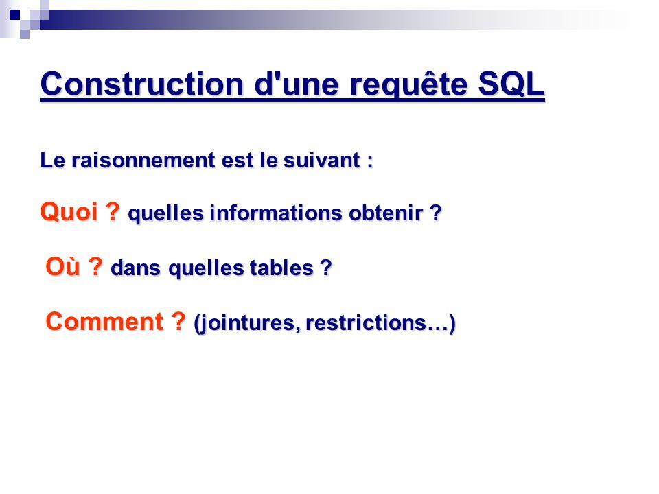 Construction d une requête SQL