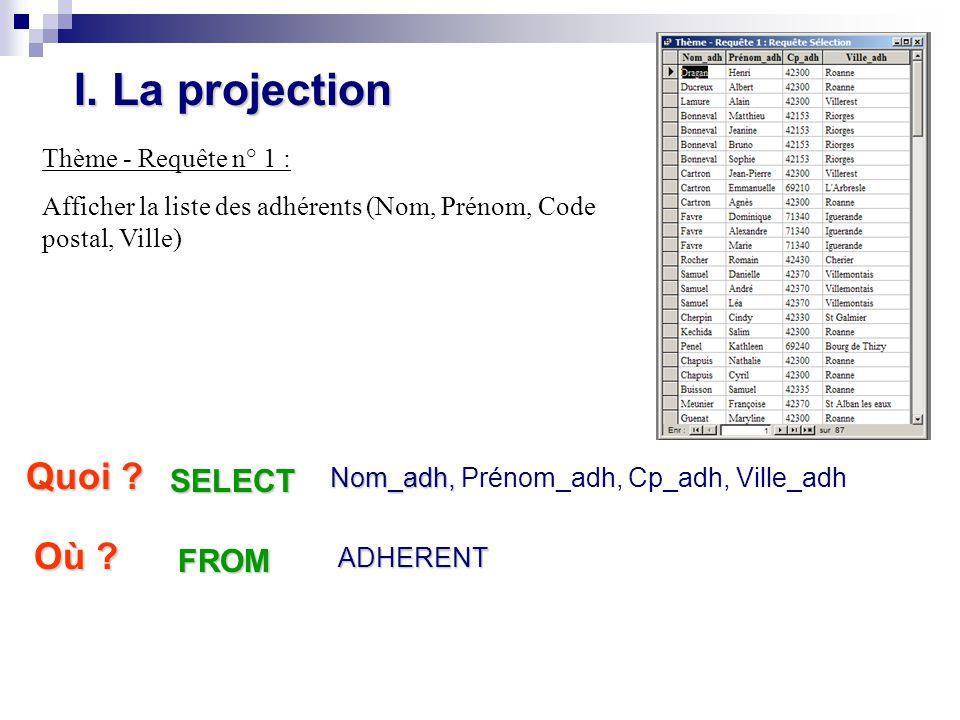 I. La projection Quoi Où SELECT FROM Thème - Requête n° 1 :