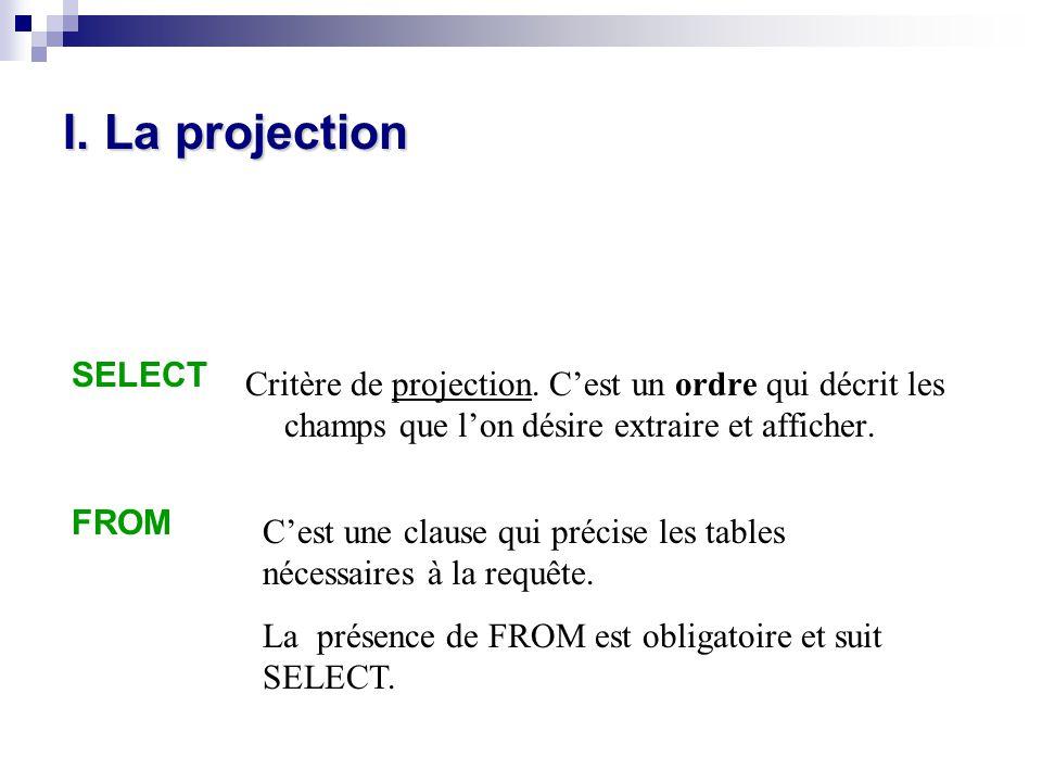 I. La projection SELECT. Critère de projection. C'est un ordre qui décrit les champs que l'on désire extraire et afficher.