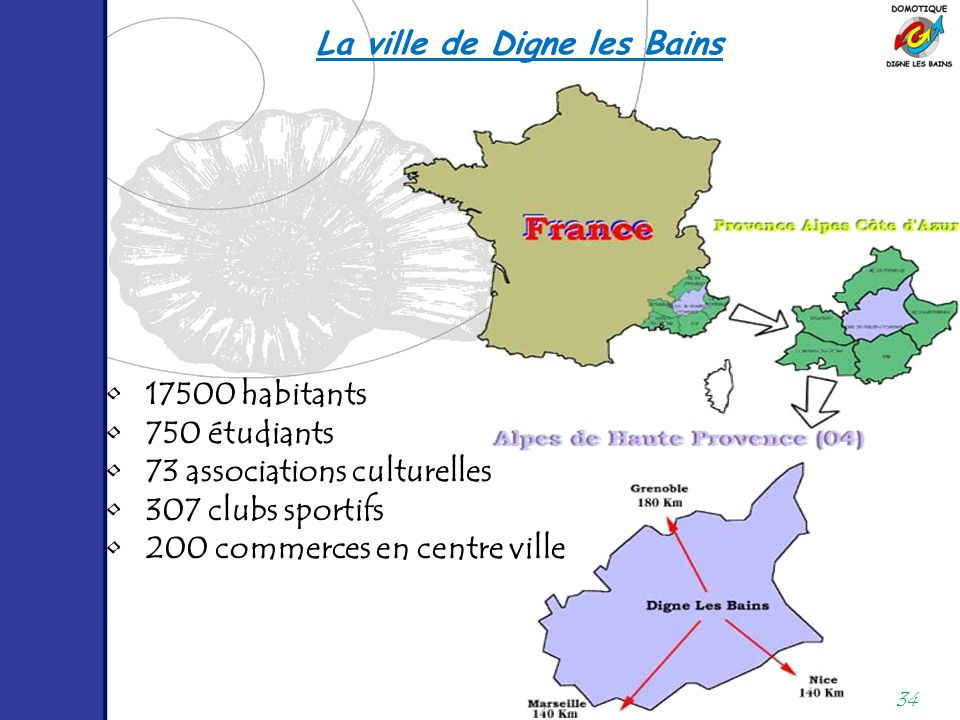 La ville de Digne les Bains