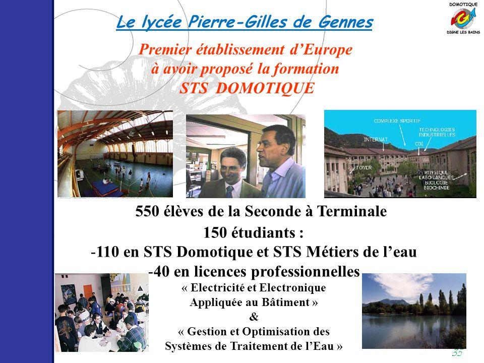 Le lycée Pierre-Gilles de Gennes