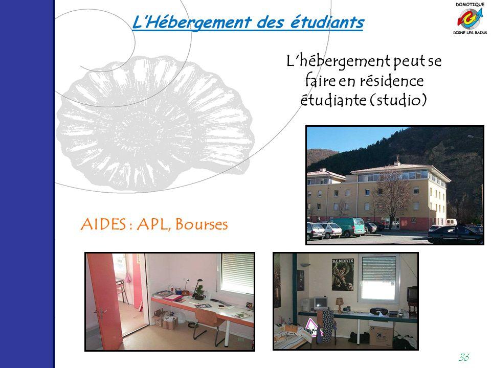 L'Hébergement des étudiants