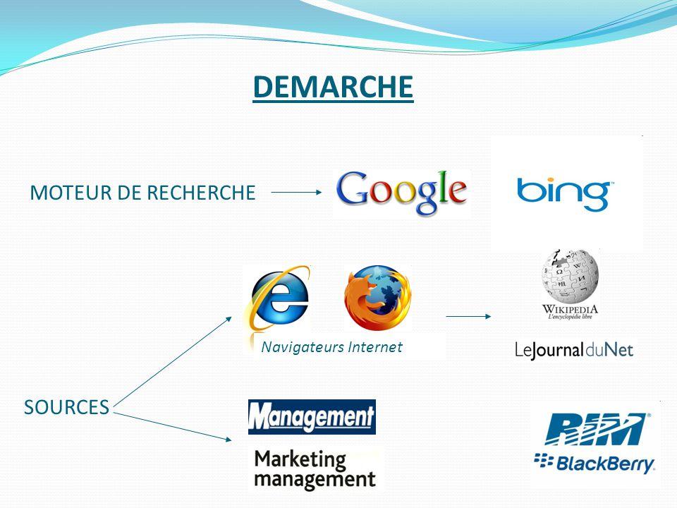DEMARCHE MOTEUR DE RECHERCHE Navigateurs Internet SOURCES