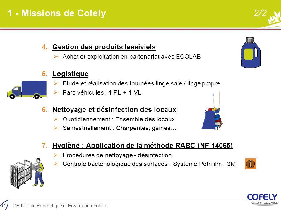 1 - Missions de Cofely 2/2 Gestion des produits lessiviels Logistique