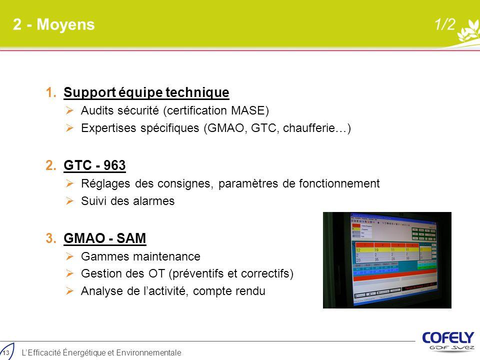 2 - Moyens 1/2 Support équipe technique GTC - 963 GMAO - SAM