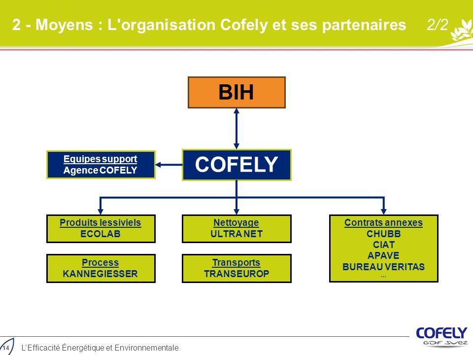 2 - Moyens : L organisation Cofely et ses partenaires 2/2
