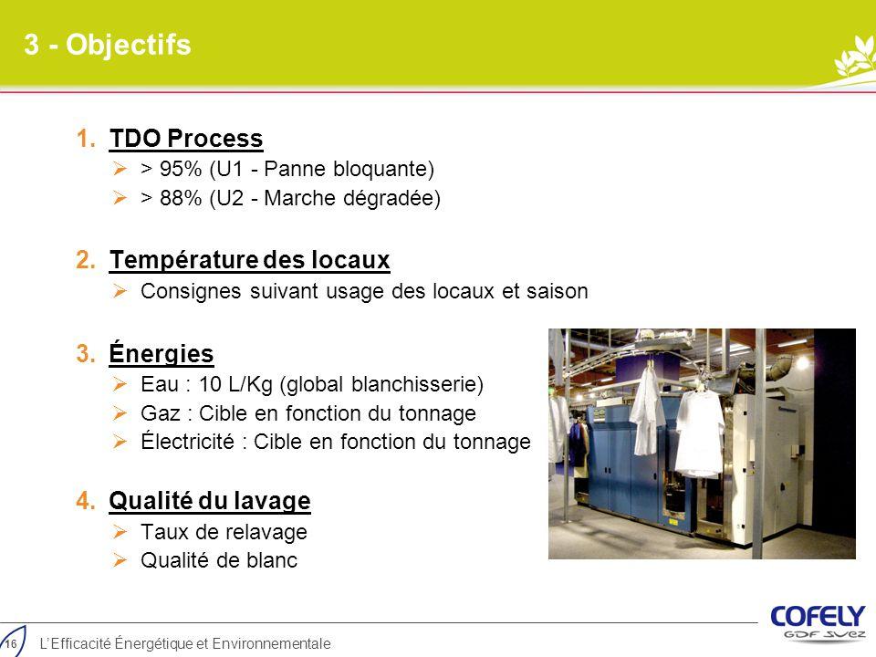 3 - Objectifs TDO Process Température des locaux Énergies