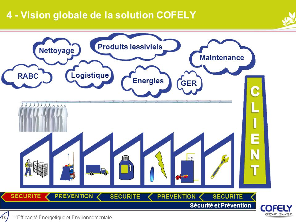 4 - Vision globale de la solution COFELY