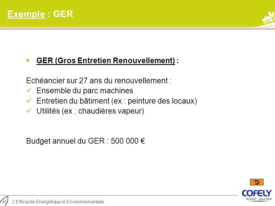 Exemple : GER GER (Gros Entretien Renouvellement) :