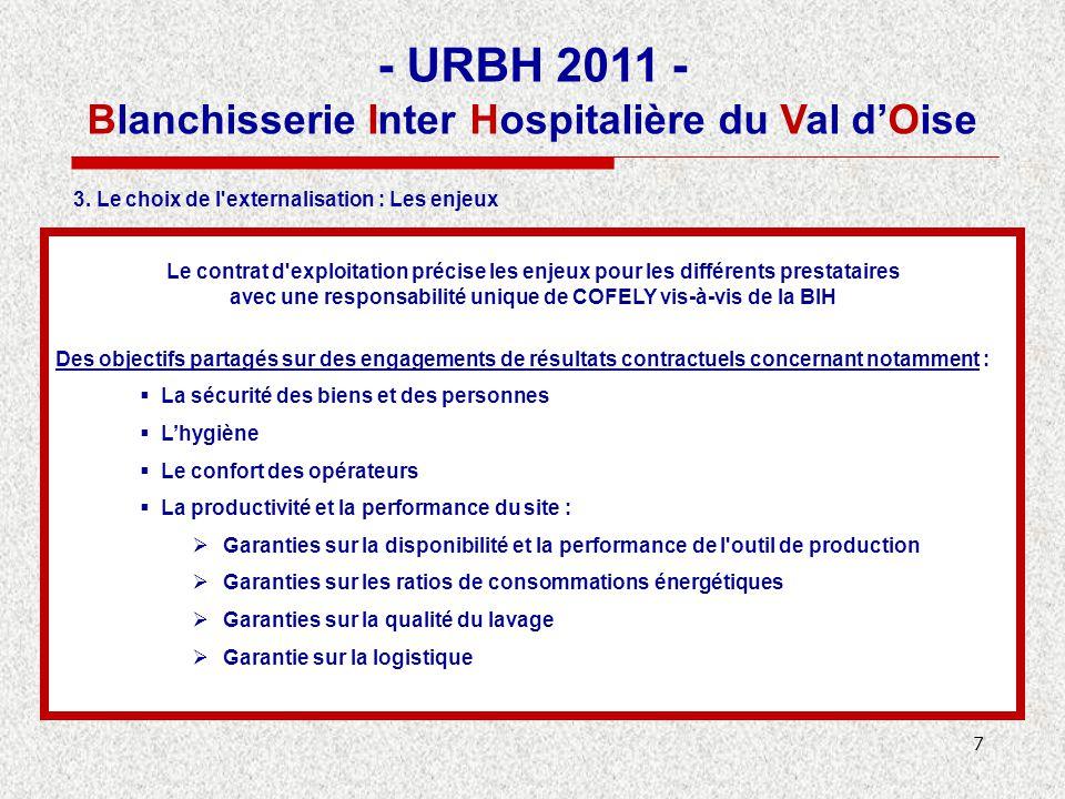 Blanchisserie Inter Hospitalière du Val d'Oise