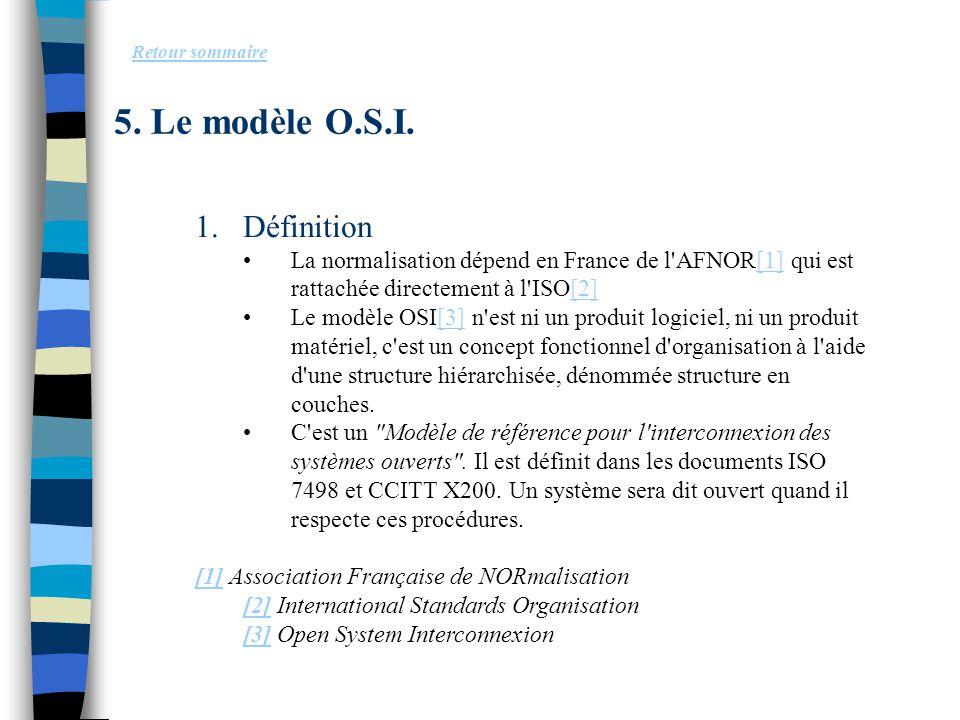 5. Le modèle O.S.I. Définition