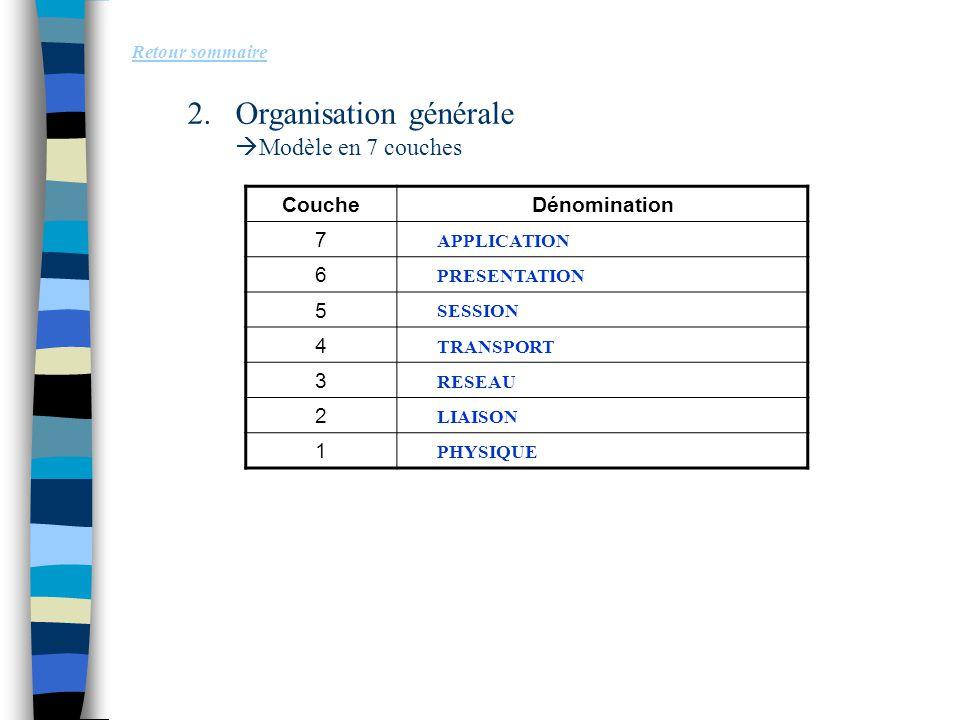 Organisation générale