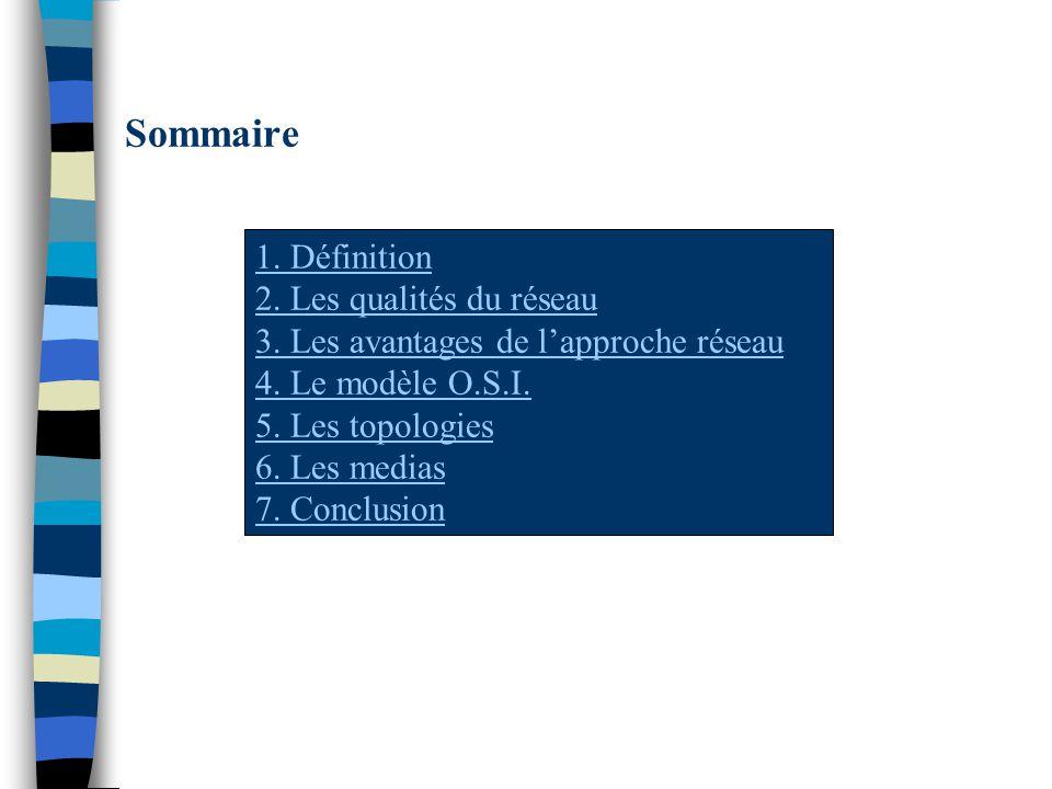 Sommaire 1. Définition 2. Les qualités du réseau