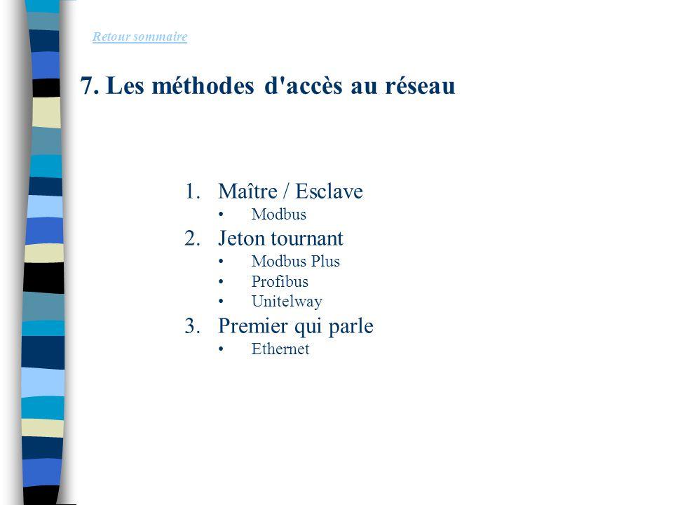 7. Les méthodes d accès au réseau