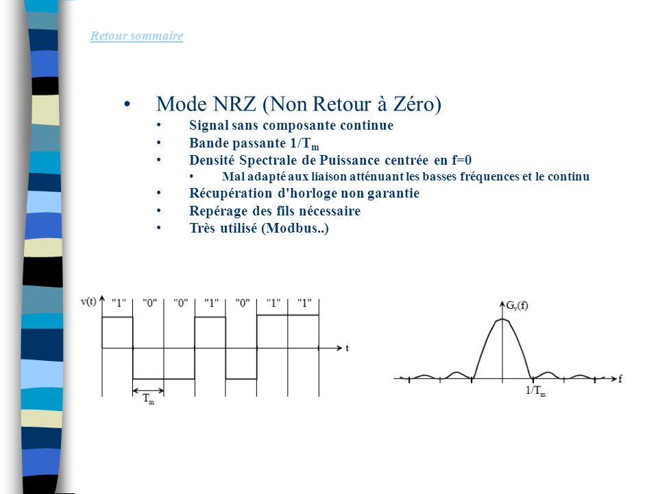 Mode NRZ (Non Retour à Zéro)