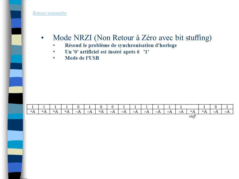 Mode NRZI (Non Retour à Zéro avec bit stuffing)