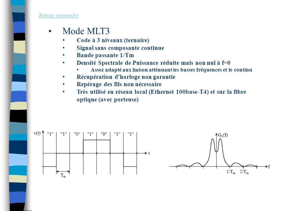 Mode MLT3 Code à 3 niveaux (ternaire) Signal sans composante continue