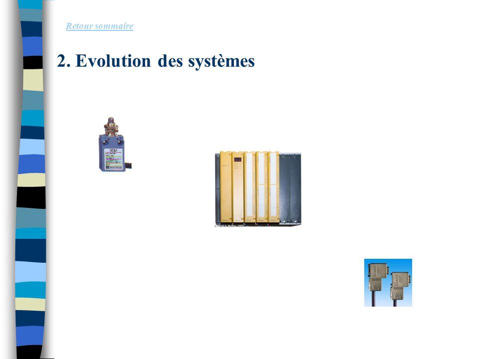 2. Evolution des systèmes
