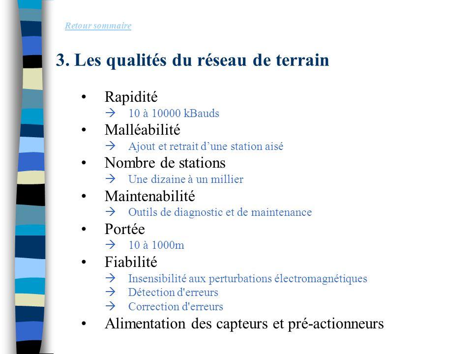 3. Les qualités du réseau de terrain