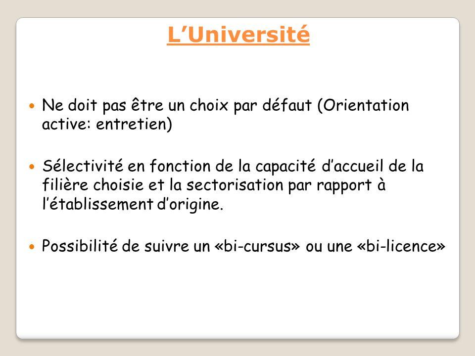 L'Université Ne doit pas être un choix par défaut (Orientation active: entretien)