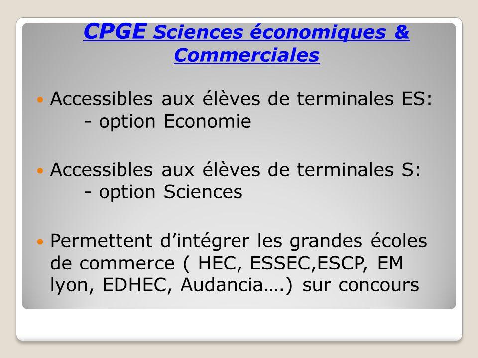 CPGE Sciences économiques & Commerciales