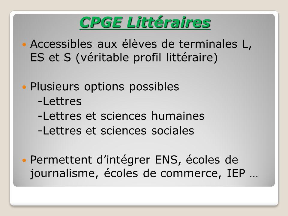 CPGE Littéraires Accessibles aux élèves de terminales L, ES et S (véritable profil littéraire) Plusieurs options possibles.