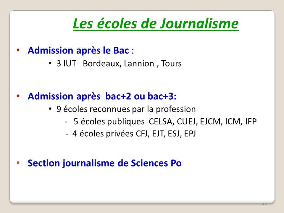 Les écoles de Journalisme