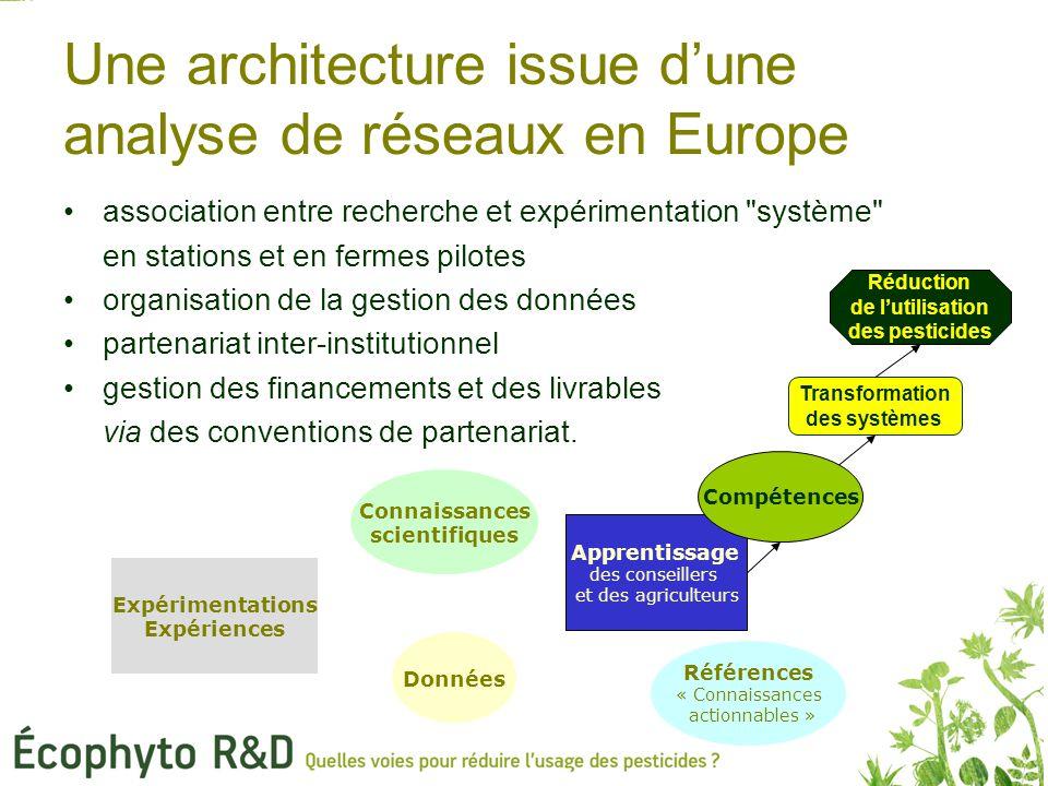 Une architecture issue d'une analyse de réseaux en Europe