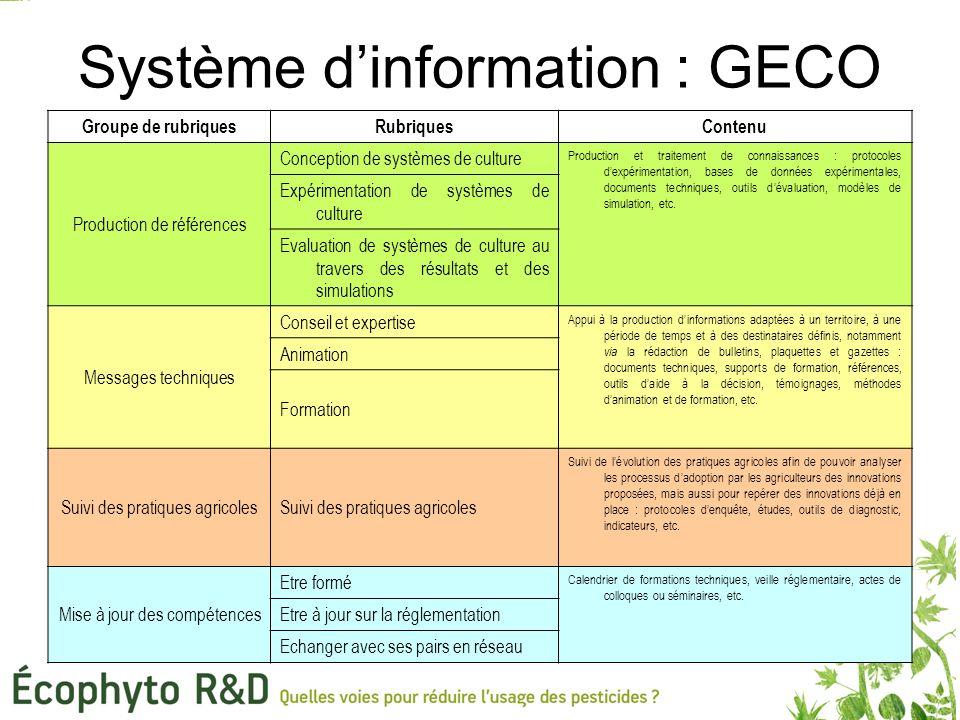 Système d'information : GECO