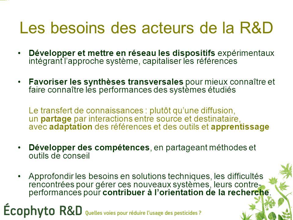 Les besoins des acteurs de la R&D