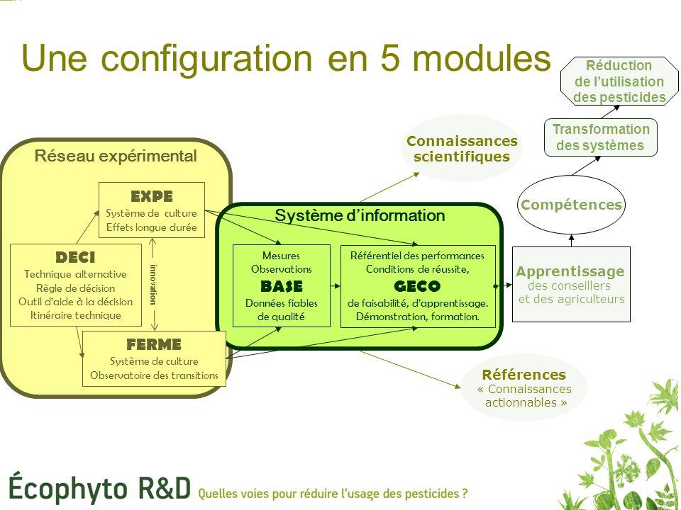 Une configuration en 5 modules