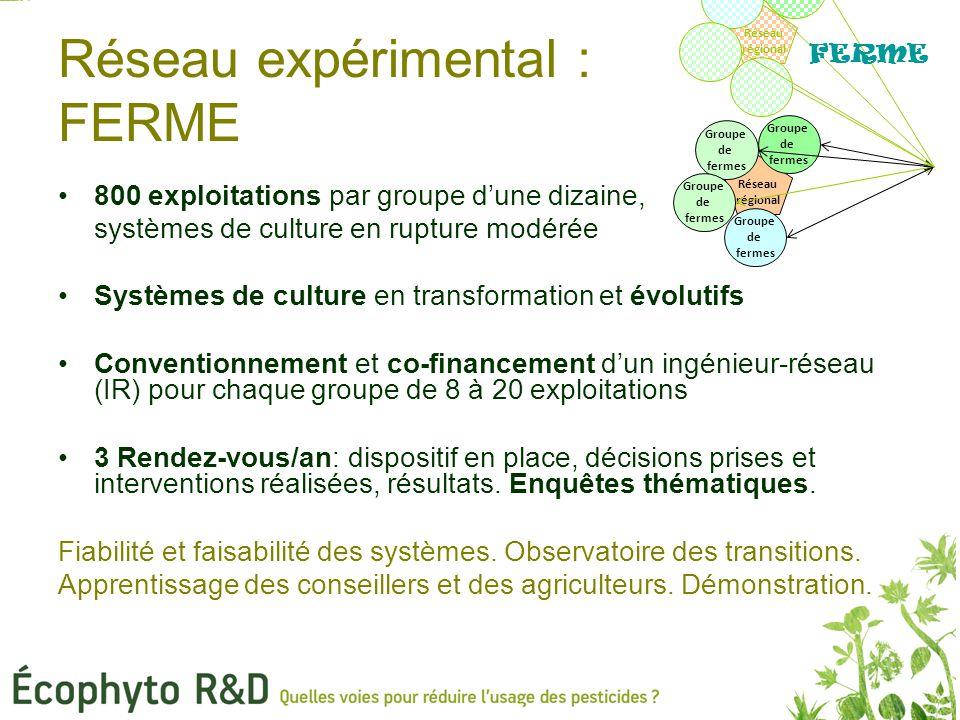 Réseau expérimental : FERME