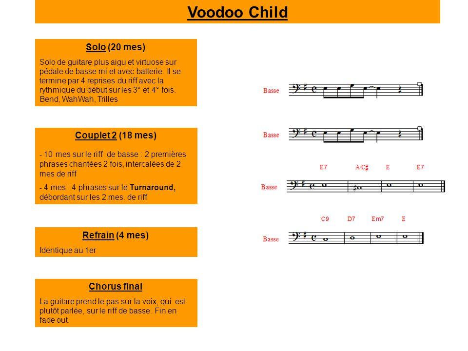 Voodoo Child Solo (20 mes) Couplet 2 (18 mes) Refrain (4 mes)