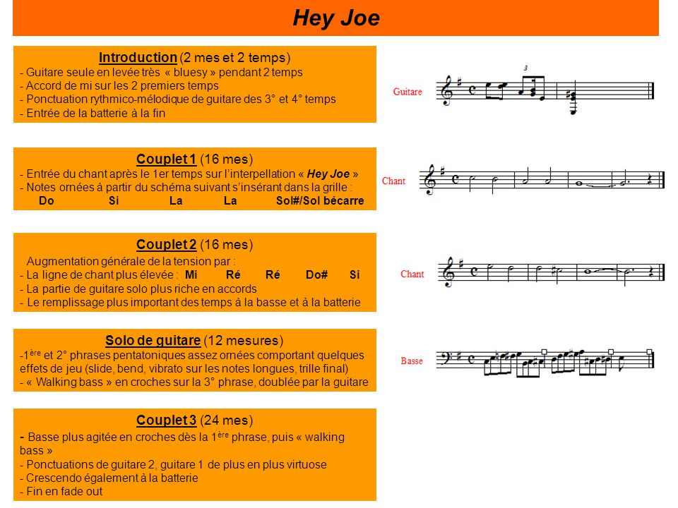 Hey Joe Introduction (2 mes et 2 temps) Couplet 1 (16 mes)