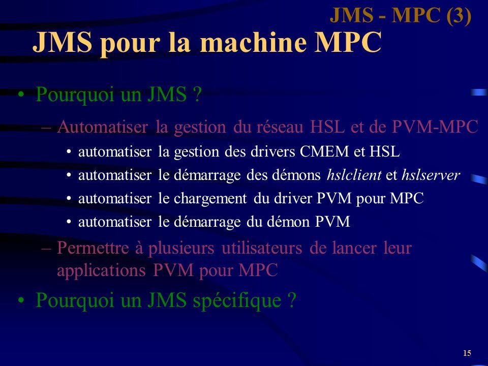 JMS pour la machine MPC JMS - MPC (3) Pourquoi un JMS