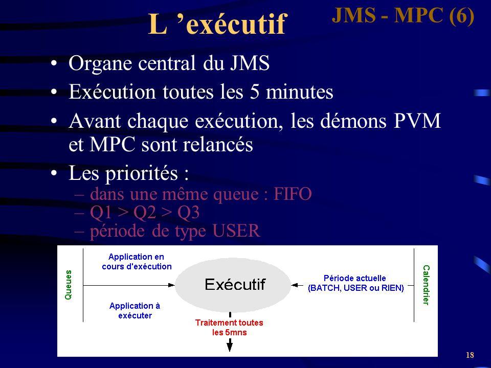 L 'exécutif JMS - MPC (6) Organe central du JMS