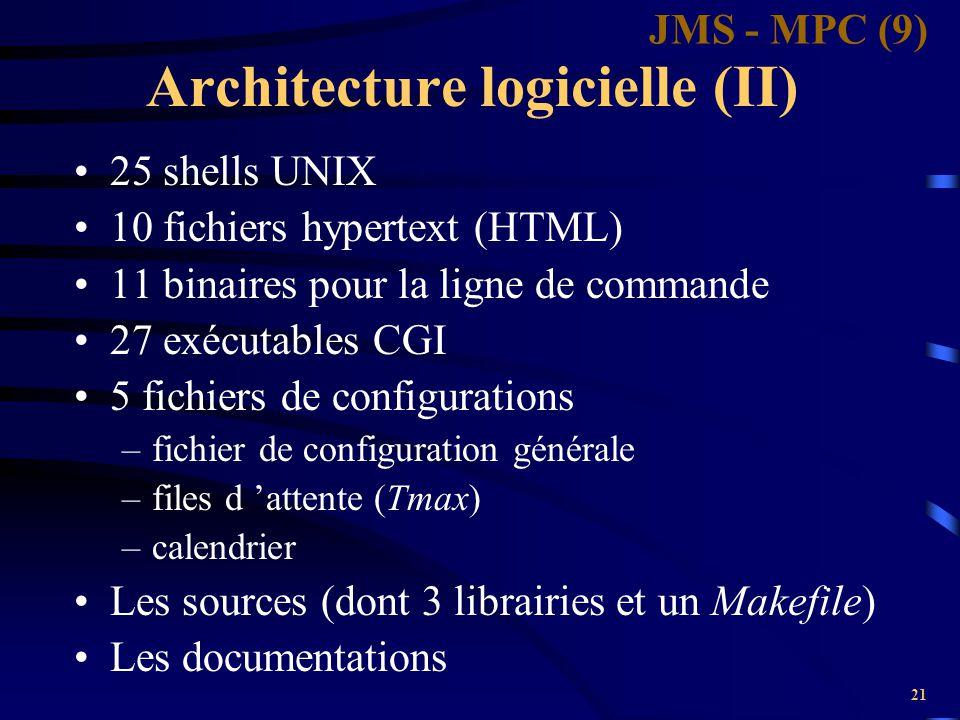 Architecture logicielle (II)