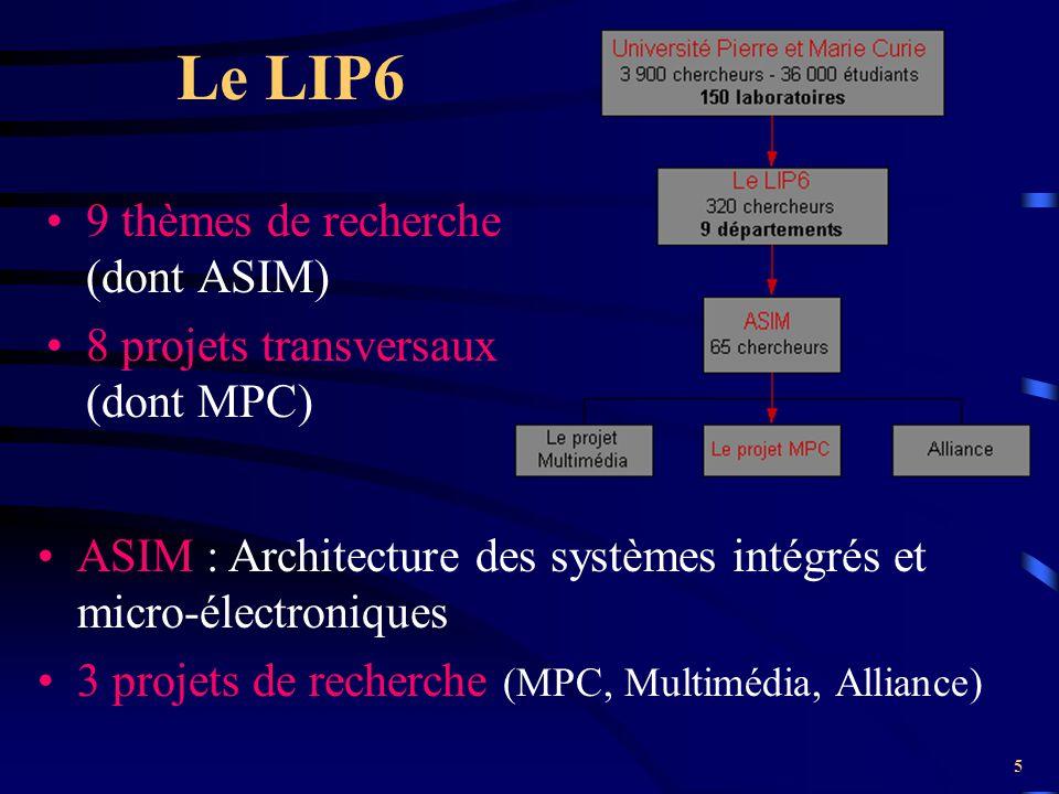 Le LIP6 9 thèmes de recherche (dont ASIM)