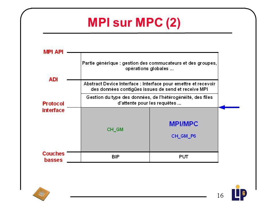 MPI sur MPC (2)