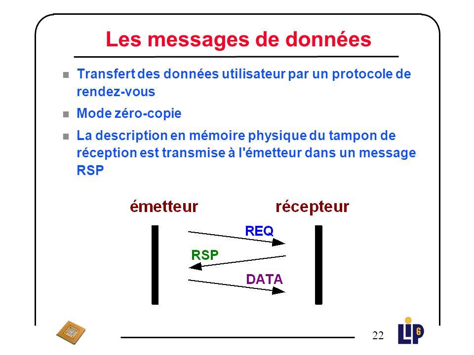 Les messages de données