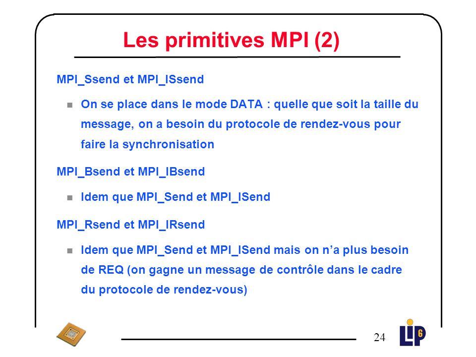 Les primitives MPI (2) MPI_Ssend et MPI_ISsend